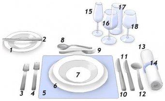 Общие правила сервировки стола. Обсуждение на LiveInternet