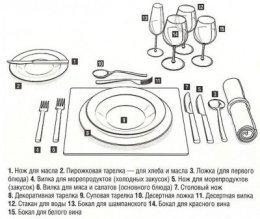 СЕРВИРОВКА СТОЛА - фото, правила, этикет, красивые салфетки
