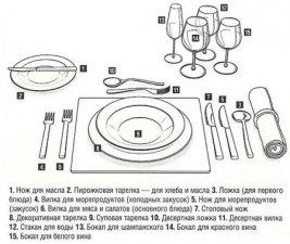 Сервировка стола к ужину: читайте наши советы