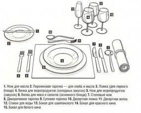Сервировка стола в ресторане | I-Goddess.RU