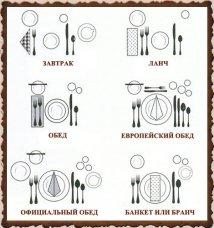 Схема сервировки стола банкета фуршет