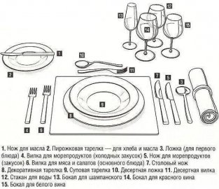 советы по сервировке стола - Самое интересное в блогах
