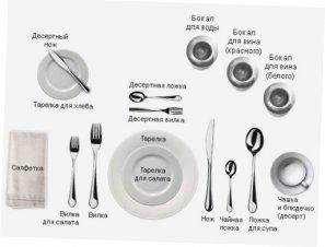 Все о кулинарии » Blog Archive » Общие правила сервировки стола